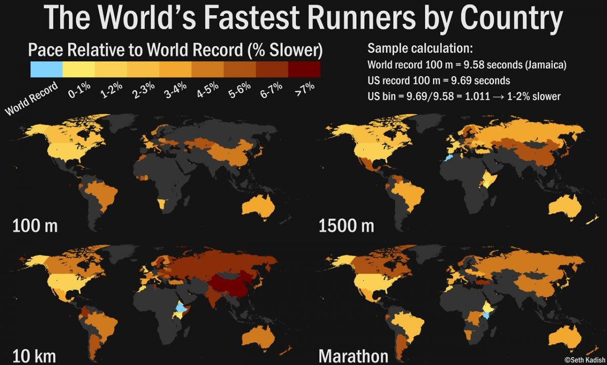 world fastest runner