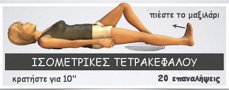 φυσικοθεραπεια-γονατο-ΙΣΟΜΕΤΡΙΚΕΣ-ΤΕΤΡΑΚΕΦΑΛΟΥ