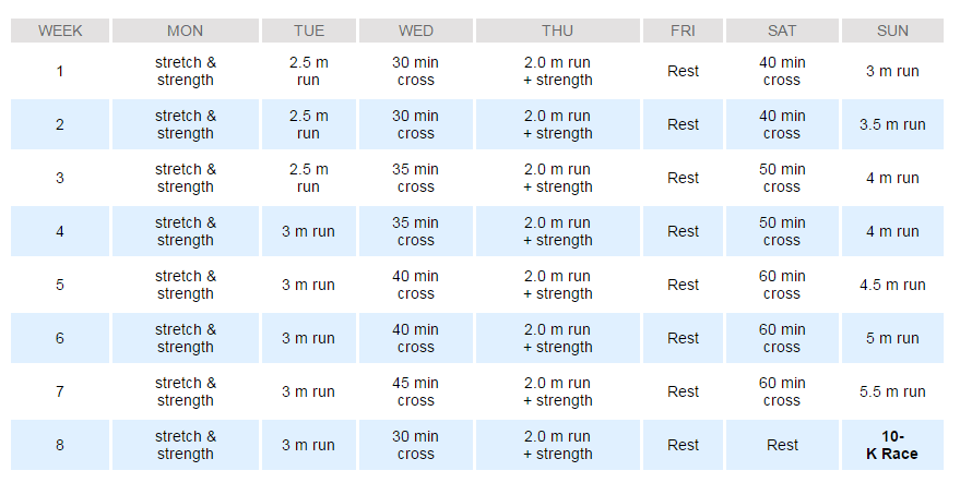 programma 10km b