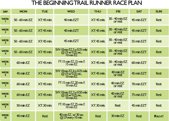trail running training plan