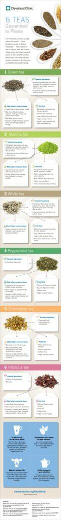 τσάι-μεταβολισμός-14-HHB-2009-Tea-Infographic_FNL (1)
