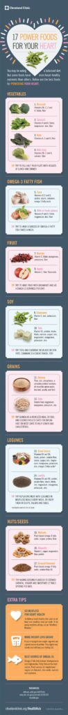 14-HHB-406-Power-Foods-for-Heart-Infographic_05.21.2014_04