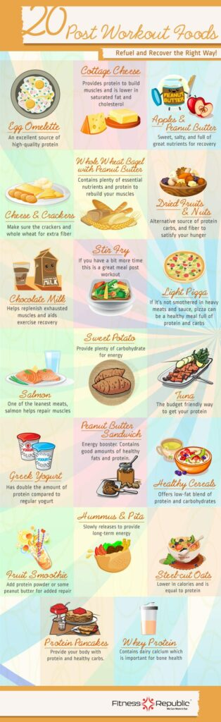 20-post-workout-foods