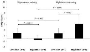hrv_training_2